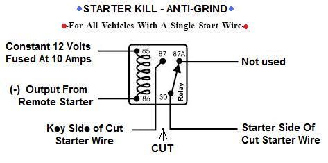 Starter Kill Switch Diagram | www.picsbud.com on starter generator wiring diagram, starter relay diagram, starter relay schematic,